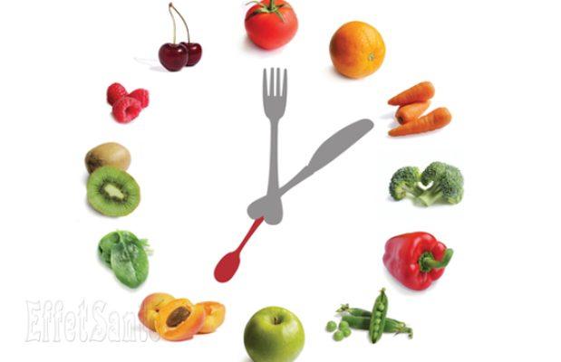 régime pour maigrir, maigrir, détoxifier, perte de poids, pertdre du poids, régime alimentaire