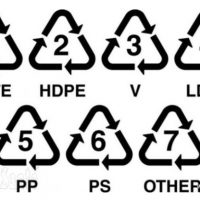 Incroyable – que disent les symboles sur l'emballage en plastique